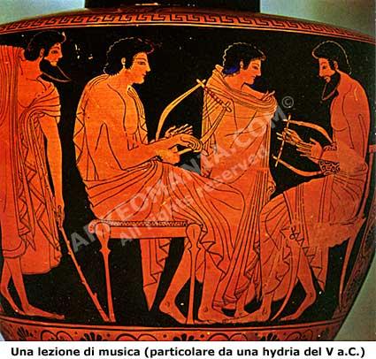 Riassunti di storia dell'arte greca